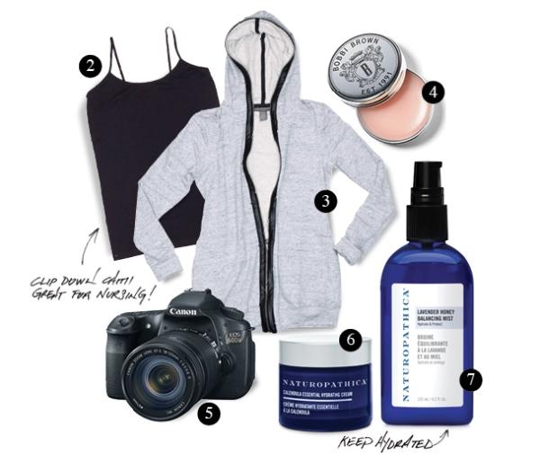 Maternity Hospital Bag Essentials